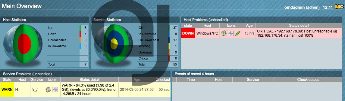 Raspberry Pi nagios open monitoring distribution | Alexander
